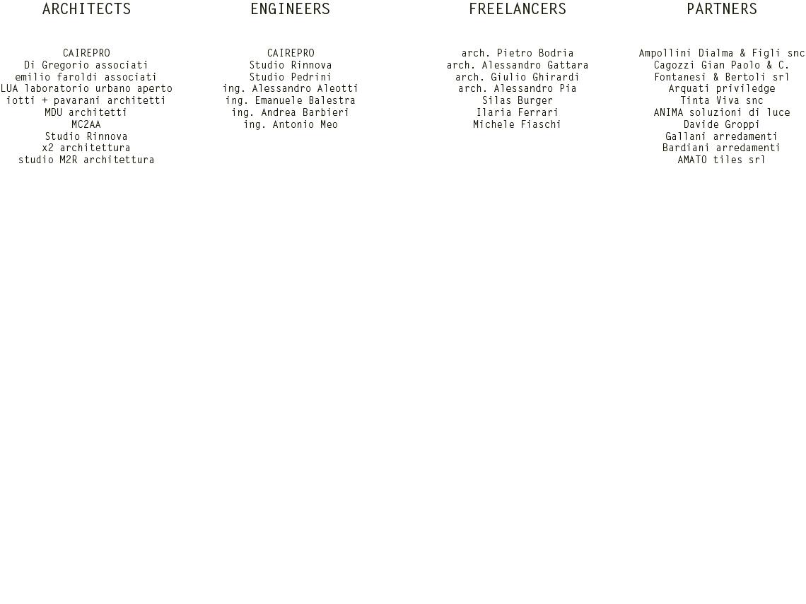 lista collaboratori